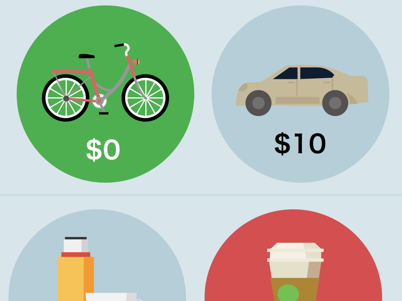 Spend less iPhone app icons flat habits money spending icons