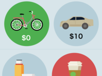 Spend less iPhone app icons