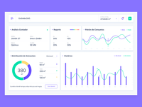 Water Consumption Dashboard