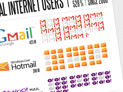 numbers on numbers infographic