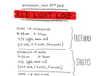 Red Light Infographic - Data Collection