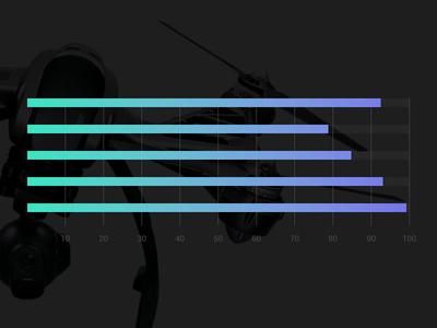 infographic drone hi-tech fluorescent color black skills infographic