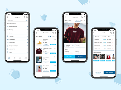LOOKS - iOS Mobile App Screens - User Flow cart product info product page ios app design online shopping ux design ui