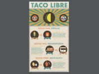 Taco Libre Infographic