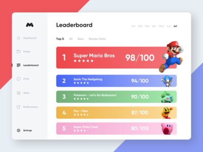 Leaderboard Design - Daily UI 019