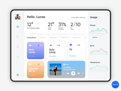 Home Monitoring Dashboard - Daily UI 021