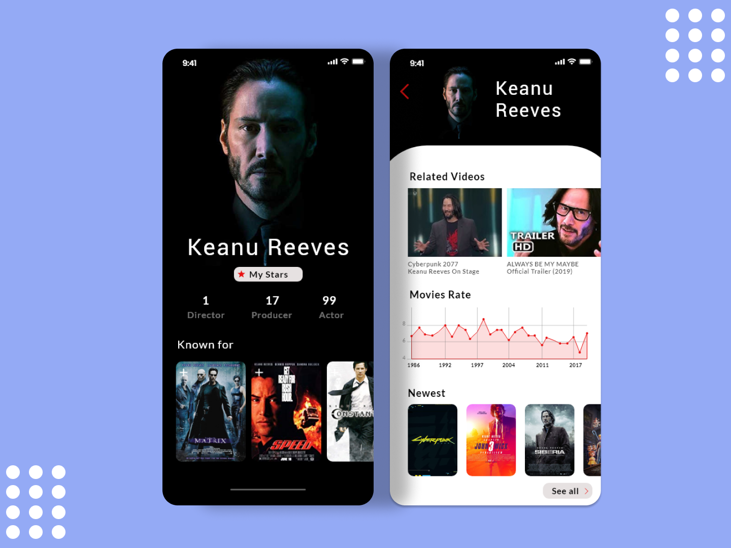 Actor Page in Movie App actor tvshow movies movieapp ios figma study page ui app design adobe adobe xd