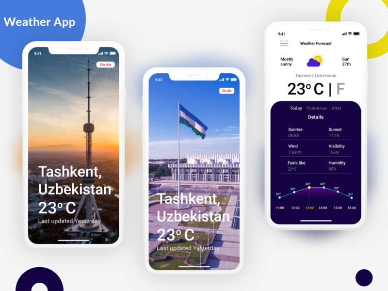 Weather App Concept uxui komachkov.design graphics adobe sunny trendy 2019 2020 weather weatherapp uidesign ios adobe xd ui design colors app