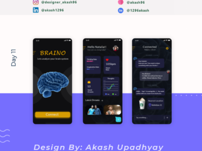 Braino: let's connect with your brain.  R u ready?