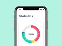 Daily UI #066 – Statistics