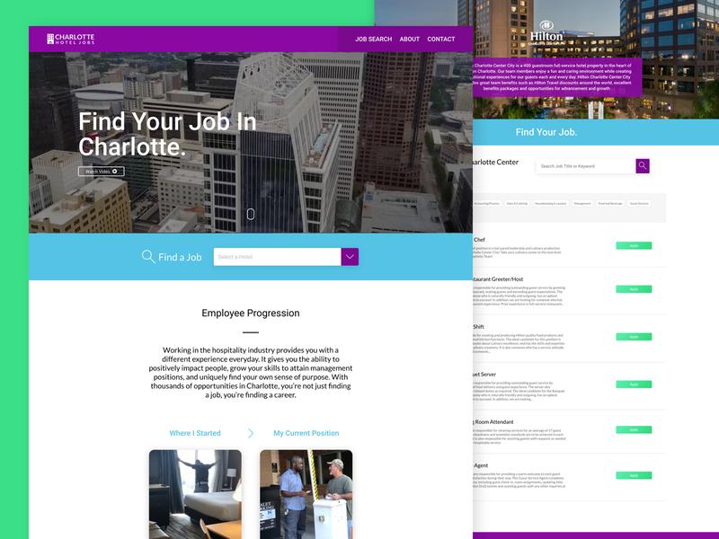 Hotel Job Posting Website
