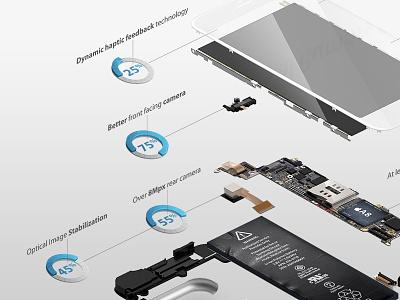 infographic iPhone 6 Rumors infographic iphone6 rumors apple data dataviz datavisualization infographie exploded iphone