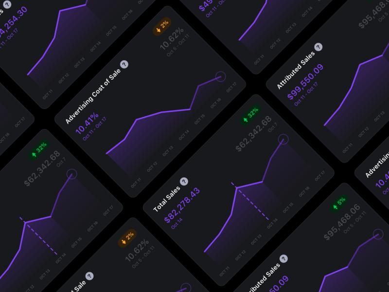 Mobile Graphs - Dark & Light 🌚🌝 darkmode ios design dashboard data visualization graph ui chart ui mobile charts mobile graphs ui