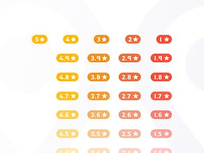 Nimber – Decimal rating star rating stars star rate icon rating icon rating tags rating