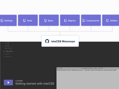 iotaCSS — Medium.com visuals 3/3 player video video player tutorial git github repository repositories repo css minimal purple