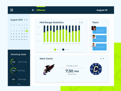 Basketball Training UI Concept