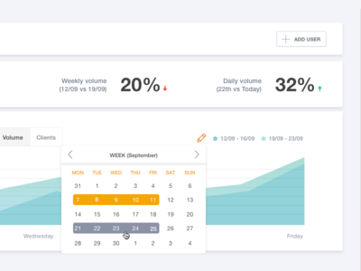 Dashboard - Date Picker and stats