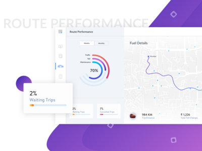 Route Performance performance dashbaord map view graphs web ui ui dashboard route performance