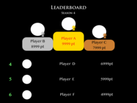 Daily UI #019 Leaderboard