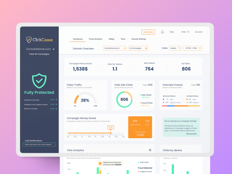 ClickCease Case Study​ - SaaS dashboards UXUIdesign -3 redesign dashboad saas design ui app admin panel art direction uiux