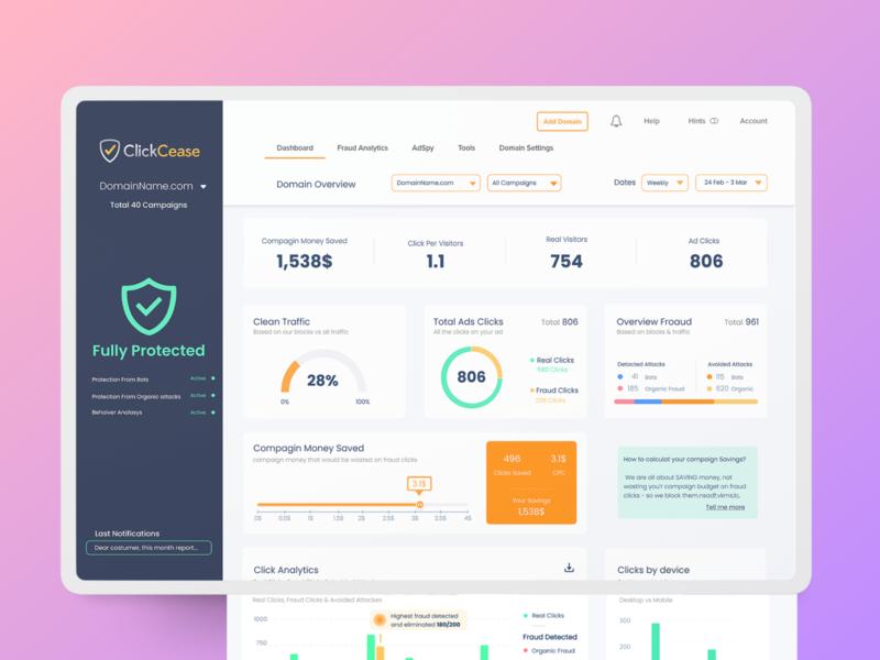 ClickCease Case Study - SaaS dashboards UXUIdesign -3 redesign dashboad saas design ui app admin panel art direction uiux