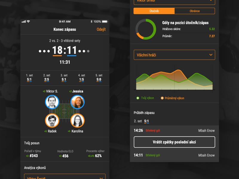 Foosapp game statistics UI graph typogaphy data nextap layout dailyui ios sport mobile dashboard analytics statistics dark ux behance ui design foosball case study app