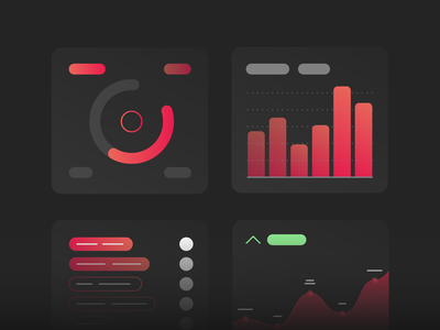 Lympo dashboard