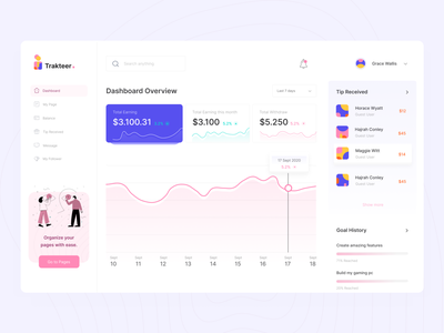 Exploration #5 - Trakteer.id Dashboard dashboard app influencer simple minimalist vector money management charts typography illustration branding beautiful design ux ui colorfull dashboard design dashboard ui dashboad