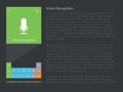 Periodic Table Dark (periodic table) element (voice recognition) mic microphone