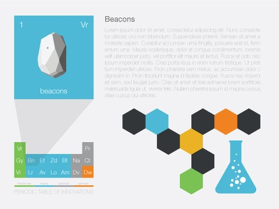 Periodic Table Light periodic table innovations beacons beacon chemistry chemicals element science
