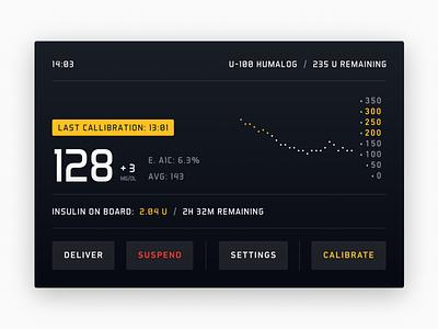 Future Interfaces, Glucose Monitor futureform widget graph health glucose ui futuristic ui future