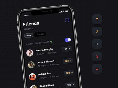 Sharing with Friends — Glucose & Insulin Logging network iphone interface friends diabetes health dark data trends app