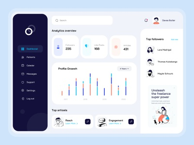 Dashboard Concept | Soltanimedia icon set application illustration dashboard sketch ux ui website minimalist minimal