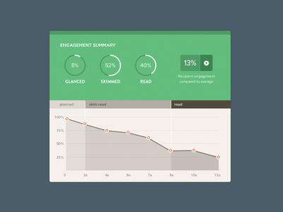 Analytics Widget ui widget chart pie chart graph analytics litmus data numbers trend