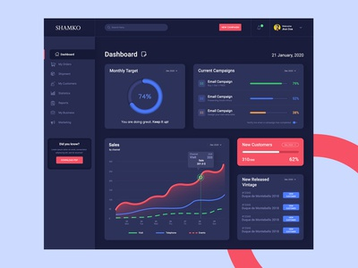 User centric Dashboard Dark