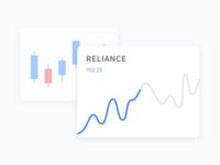Trading Charts