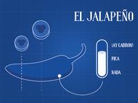 El jalapeño