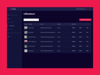 Dashboard ui design dashboad admin web website ux ui design