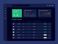 Dashboard For Social Media (Dark Version)