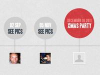 Events timeline