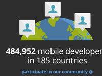 Worldwide Developers Illustration