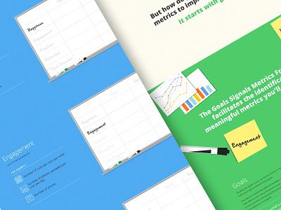 Google Ventures' HEART Framework strategy marketing digital chart flat icons infographic illustration blue clean design