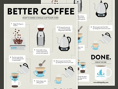 How to Make a Single Cup Pour Over poster design blue clean hipster flat coffee pot coffee mug infographic illustration coffee