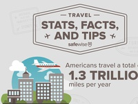 Travel Stats, Facts, and Tips