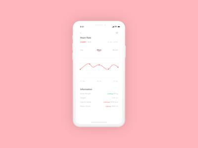 DailyUI #018 - Analytics Chart 📈❤️