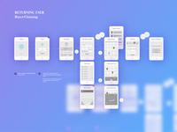 App UX Strategy