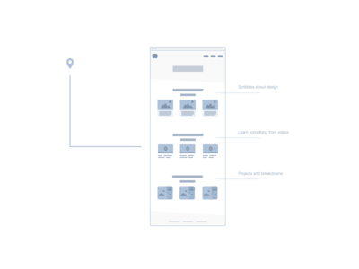 User Flow Template