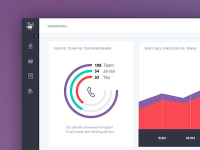 File a Claim – Dashboard corporate purple placeholder admin graph web design visual ux ui claims
