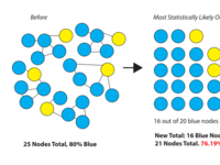 A Statistical Model for Cognitive Selection Bias