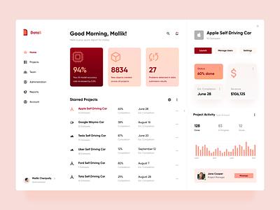 Data5: Dashboard Concept project management project concept product clean webapp web clean design website flat design ai car dashboard ux ui